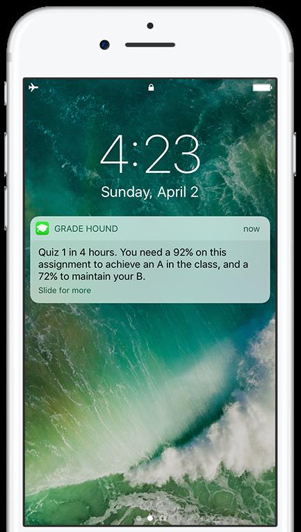 Grade Hound